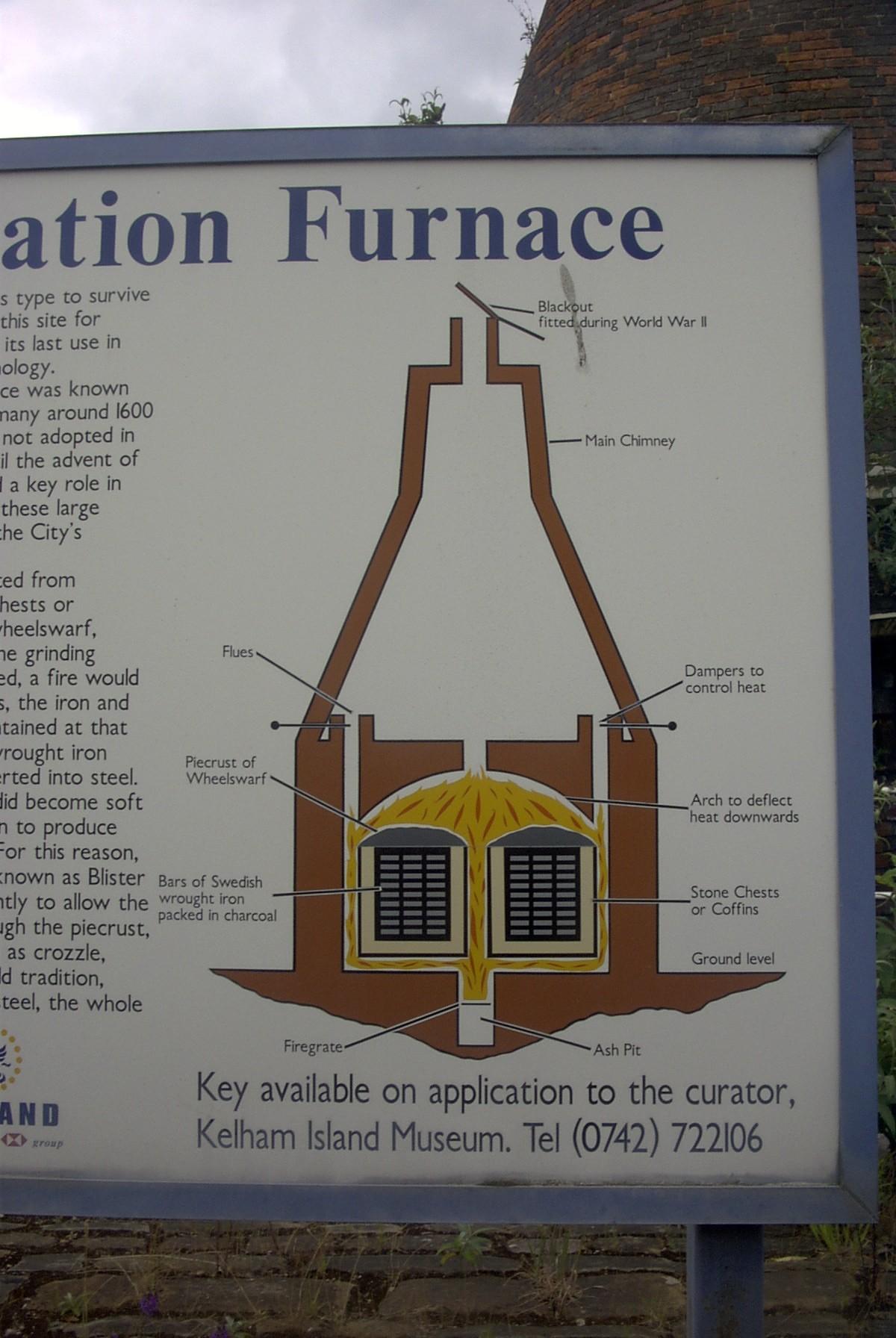 Cementation Furnace Sheffield History Chat Sheffield History
