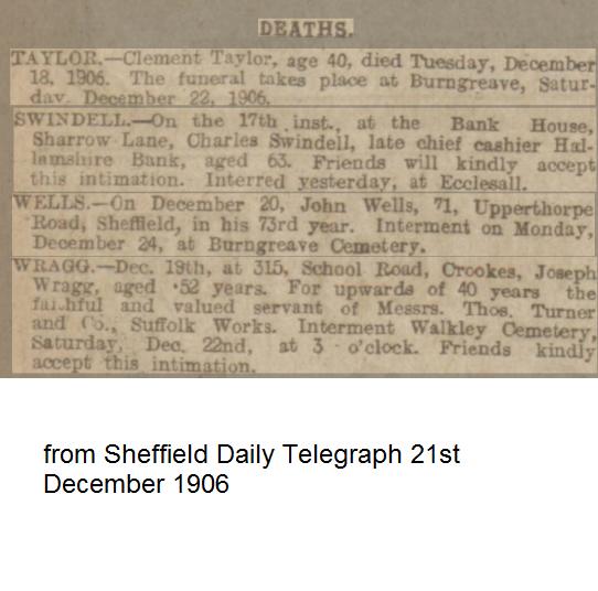 John Wells Death Notice 1906.png