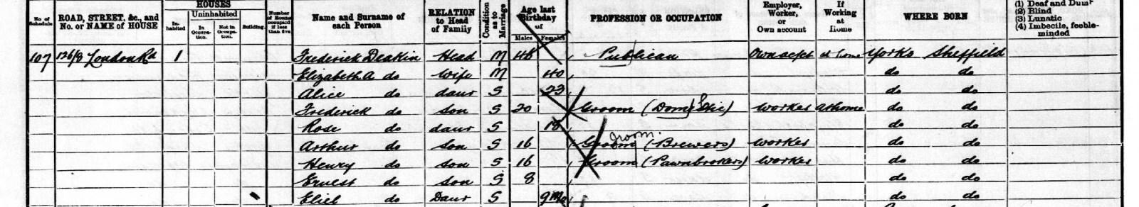 Deakin 1901 Census.jpg