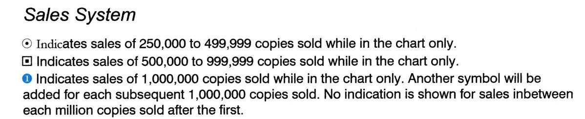 Real Chart sales symbols.jpg