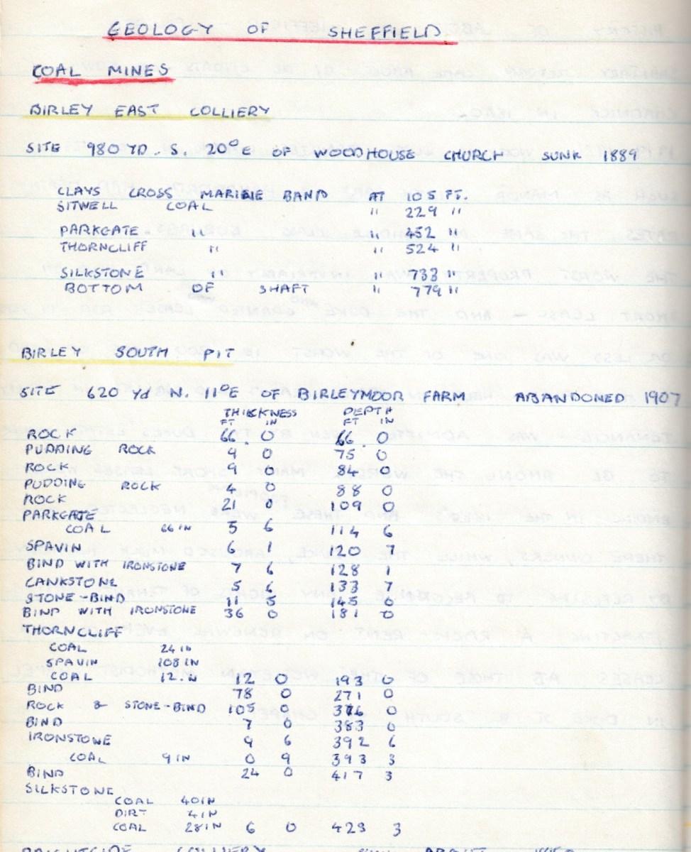 Birley Pits Notes.jpg
